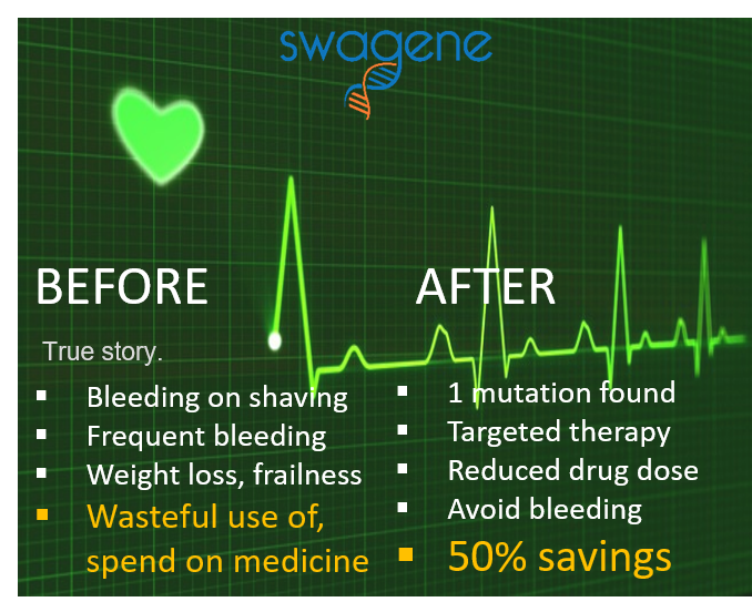 Swagene Cardio Clopidogrel Blood Thinners Precision Medicine