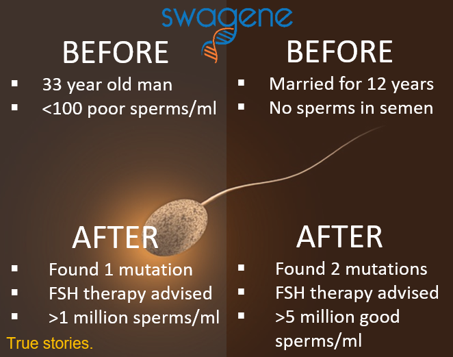 Swagene Fertility Azoospermia to Millions Sperms