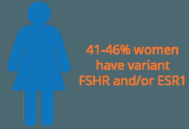 female_fsh-min
