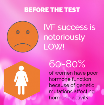 ivf_before